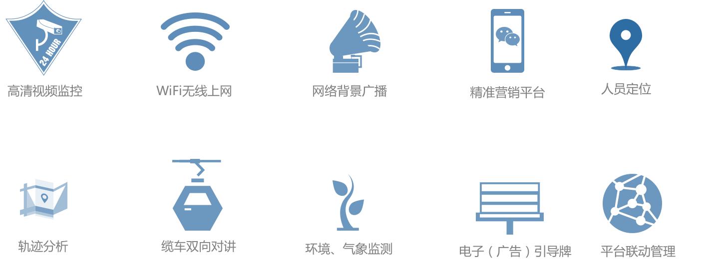 亿波普天智慧景区,广州际智网络科技有限公司,综合布线,监控安装,无线覆盖